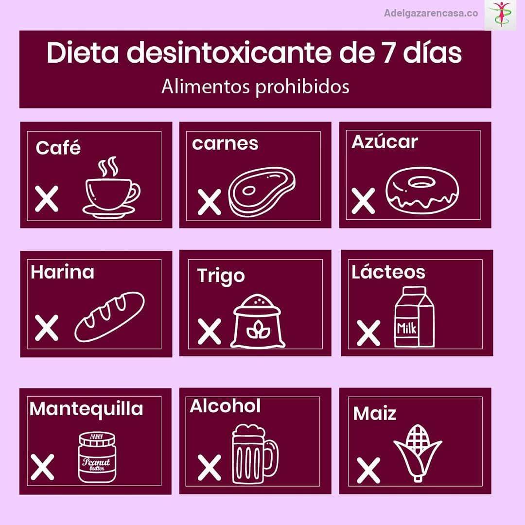 Dieta De 7 Dias Para Desintoxicar Tu Organismo Adelgazar En Casa Health Dieta Health Fitness