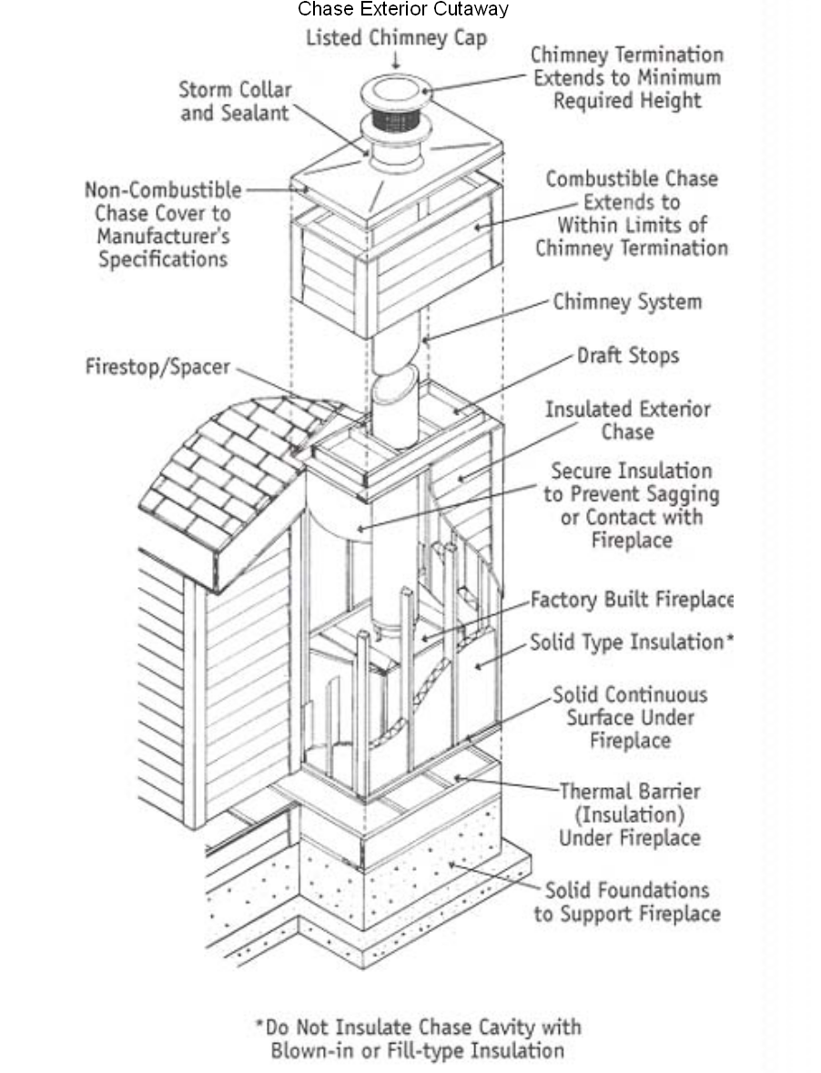 medium resolution of image result for proper insulation for chimney chase in new home