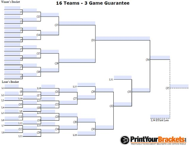 On  Bracket Double Elimination  Google Search  Wildcat  On