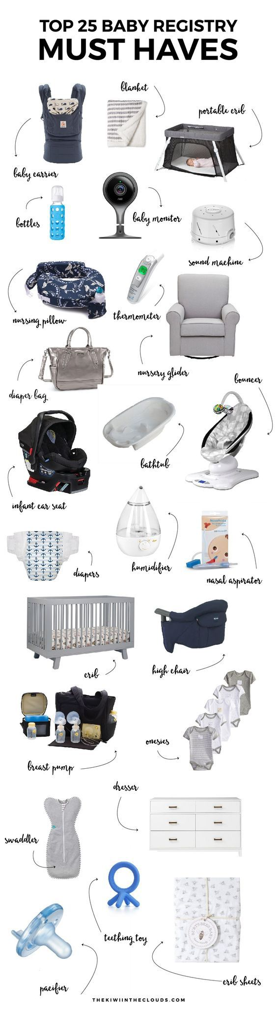 Top 25 Baby Registry Must Haves | Creating the perfect registry can be overwhelming,…
