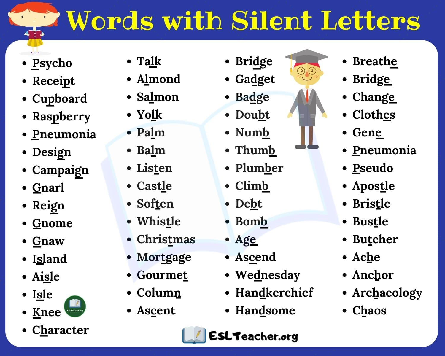Silent Letters 65 Popular English Words With Silent