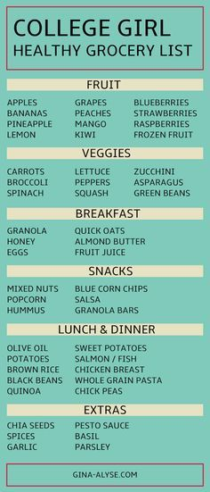 Healthy College Girl Grocery List | College, Goal and Apartments