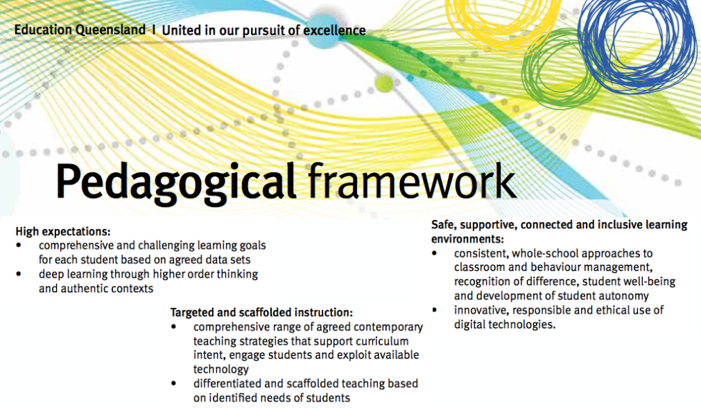 It Is Important To Have A Pedagogical Framework That Has High Expectations Therefore Challenges The Stud Teaching Strategies Deep Learning Behaviour Management