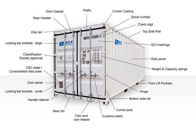 Dimensoes Container 40 Pes Google Search Zenital Iluminacao Zenital Estruturas