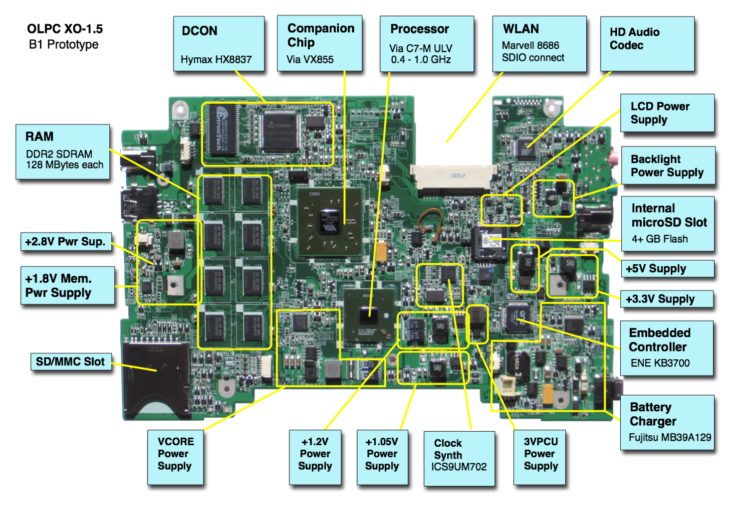 Laptop Notebook Motherboard Circuit Diagram.