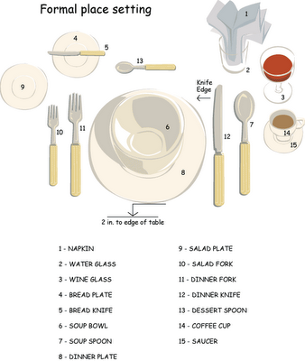 Proper way to set a table. Teaching guide for kids.  sc 1 st  Pinterest : table edicate set table - pezcame.com