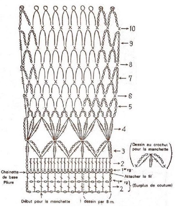 9 easy crocheted collar patterns free | Collar pattern, Crochet ...