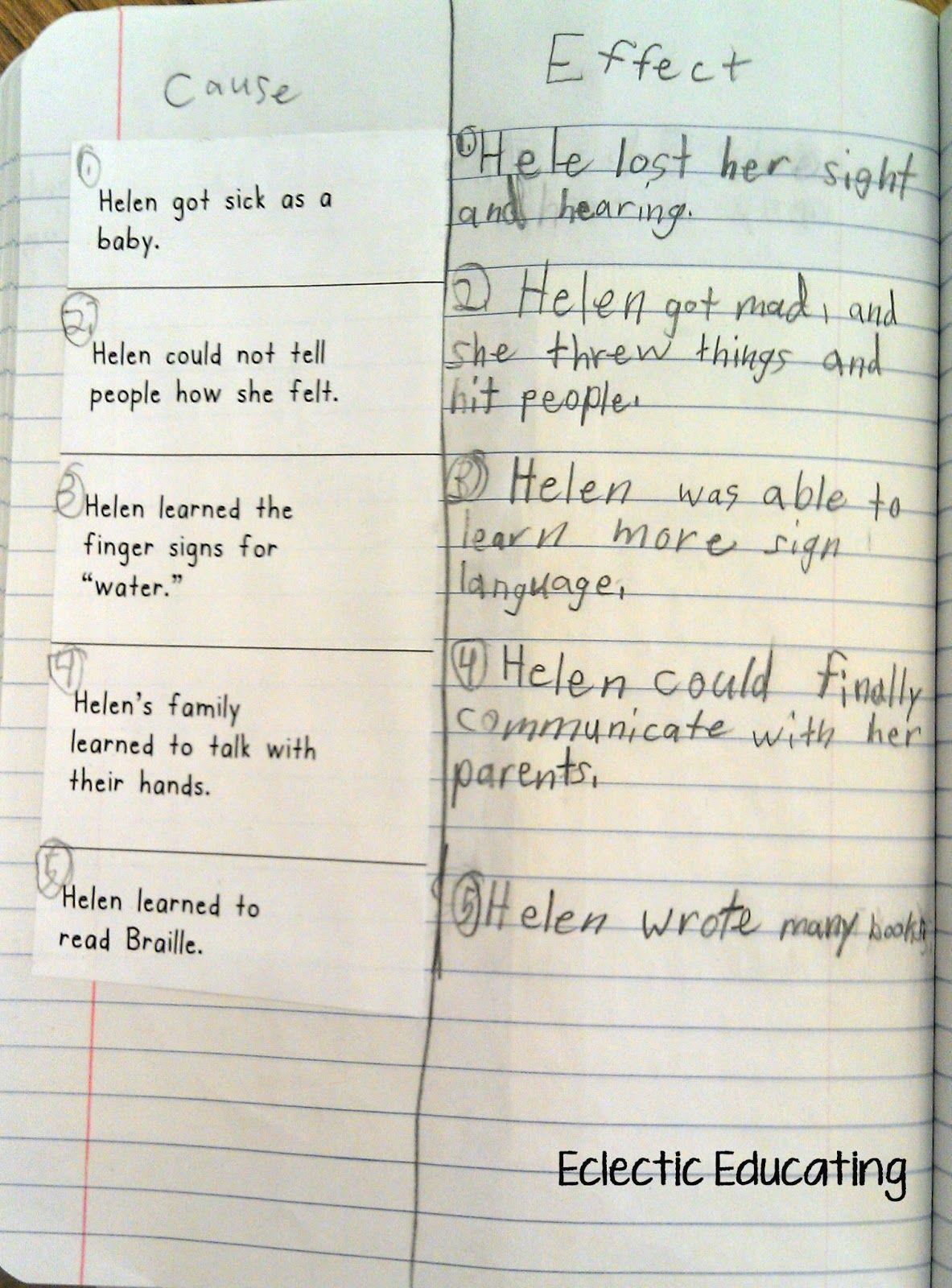Close Reading With Helen Keller Helen Keller Lessons Helen