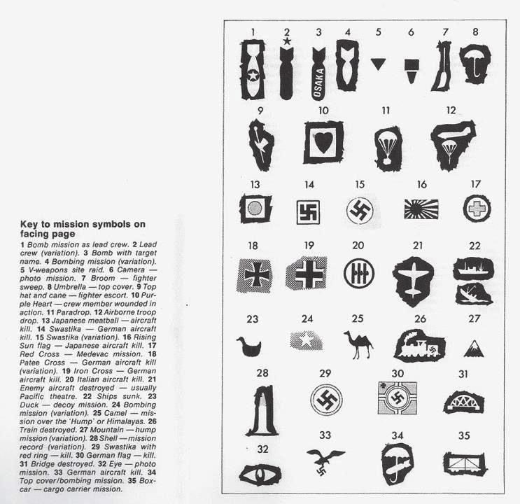 Mission Symbols Reference Images Misc Pinterest Reference