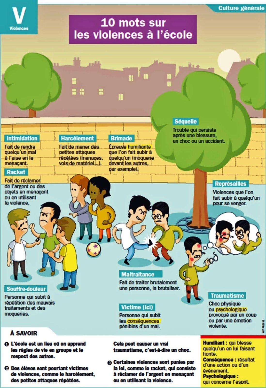 """lefrancaisetvous: """" 10 mots sur les violences à l'école ..."""