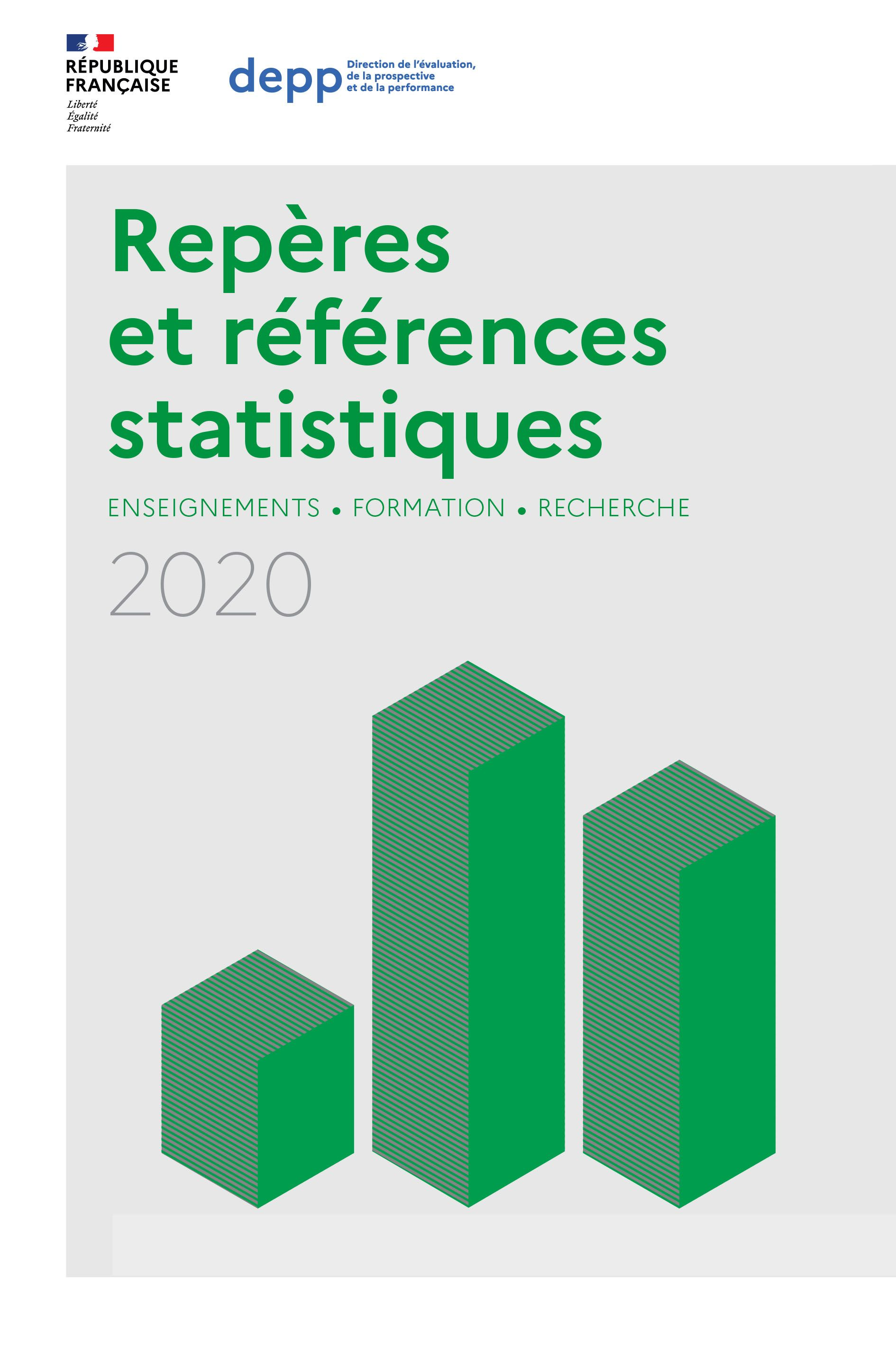 Reperes Et References Statistiques 2020 Statistiques Systeme Educatif Enseignement