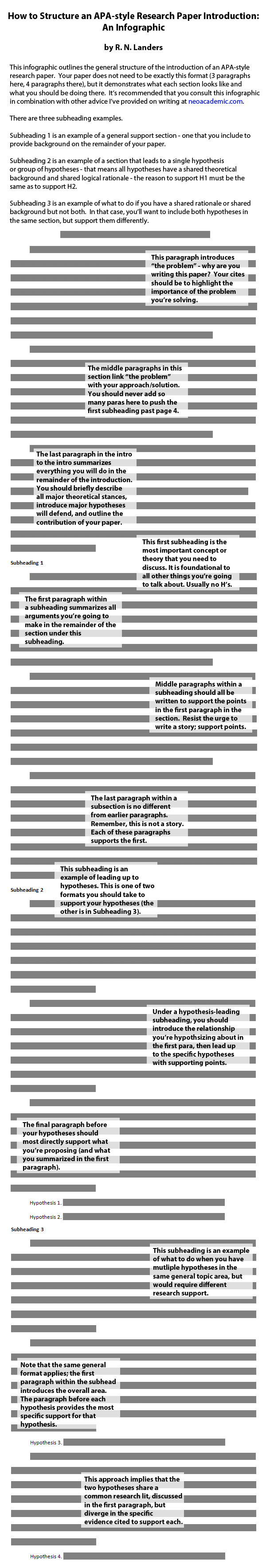academic style research paper Tips for writing in an academic tone and style from cambridge proofreading how to write in an academic tone and style  blog academic writing tips for writing in an academic tone and style  if you'd like us to proofread and edit your paper to improve academic style and tone, visit our order page it's quick and easy to complete.