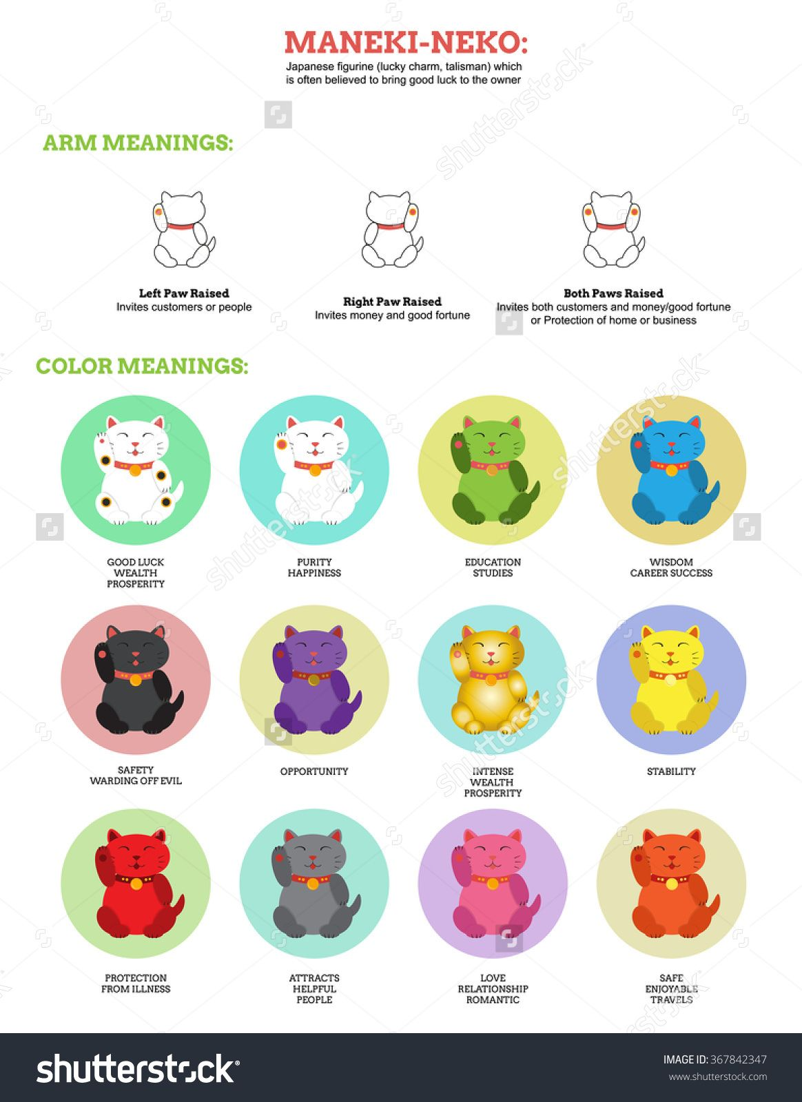maneki neko meanings - Google Search
