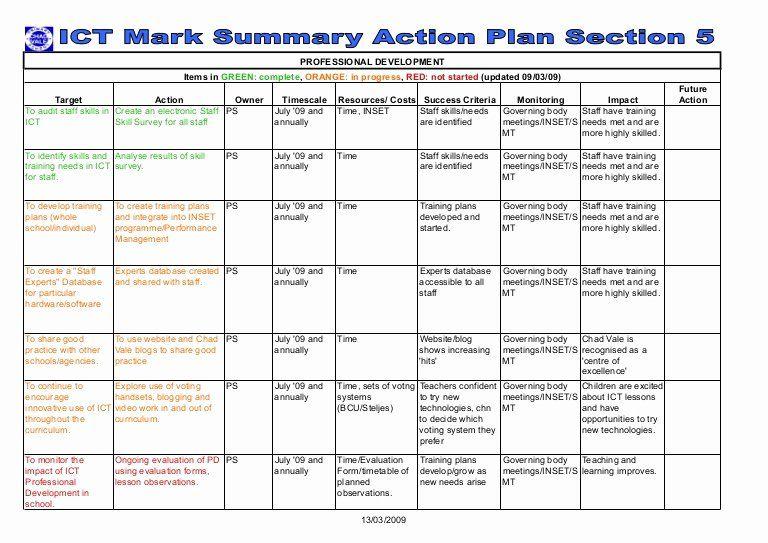 Individual Professional Development Plan Sample Luxury Section 5 Action Plan Professional De Professional Development Plan Professional Development How To Plan