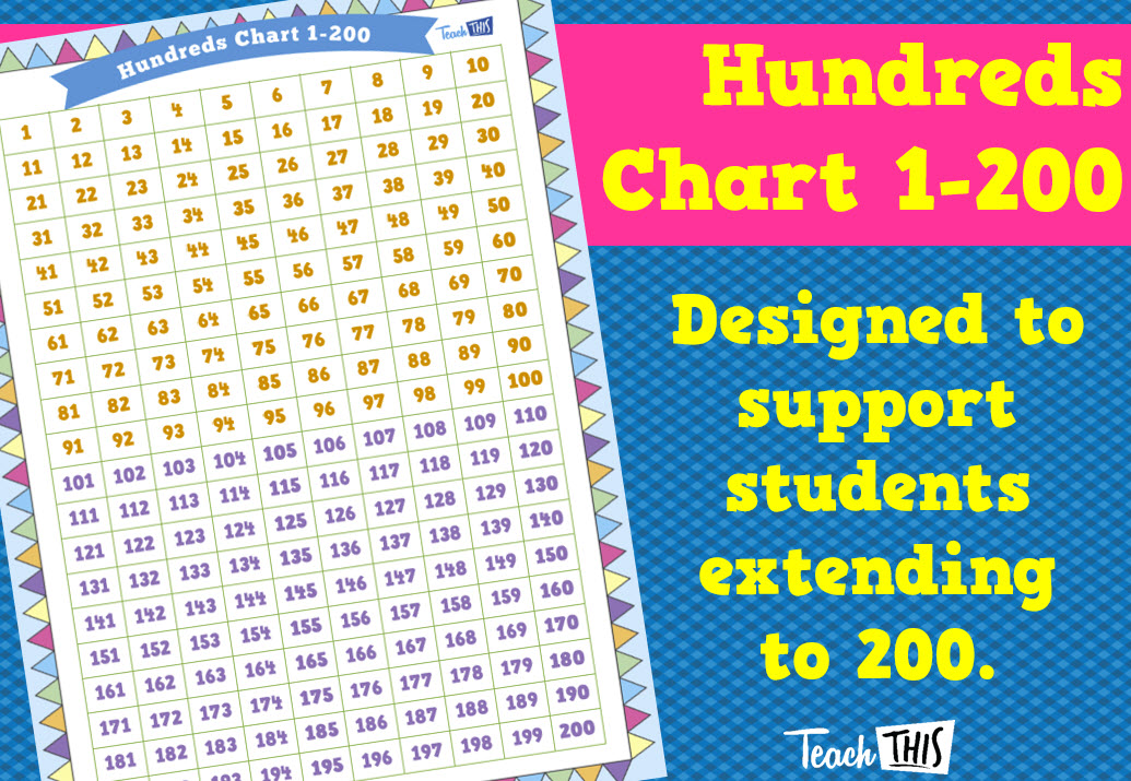Hundreds Chart    Maths    Chart Math And