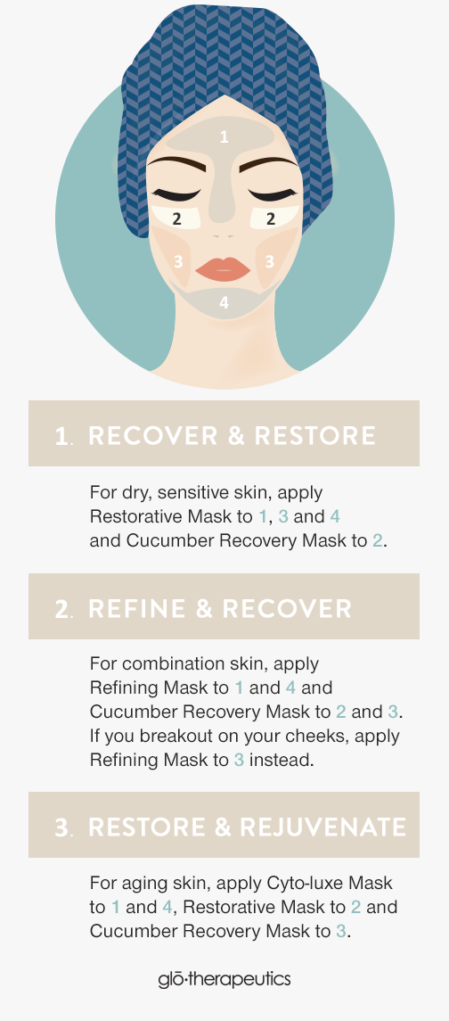 Makeup How To S Skincare Tips Glo Beauty Blog How To Multi Mask To Treat Multiple Skin Concerns Refining Mask Beauty Tips Using Aloe Vera Skin