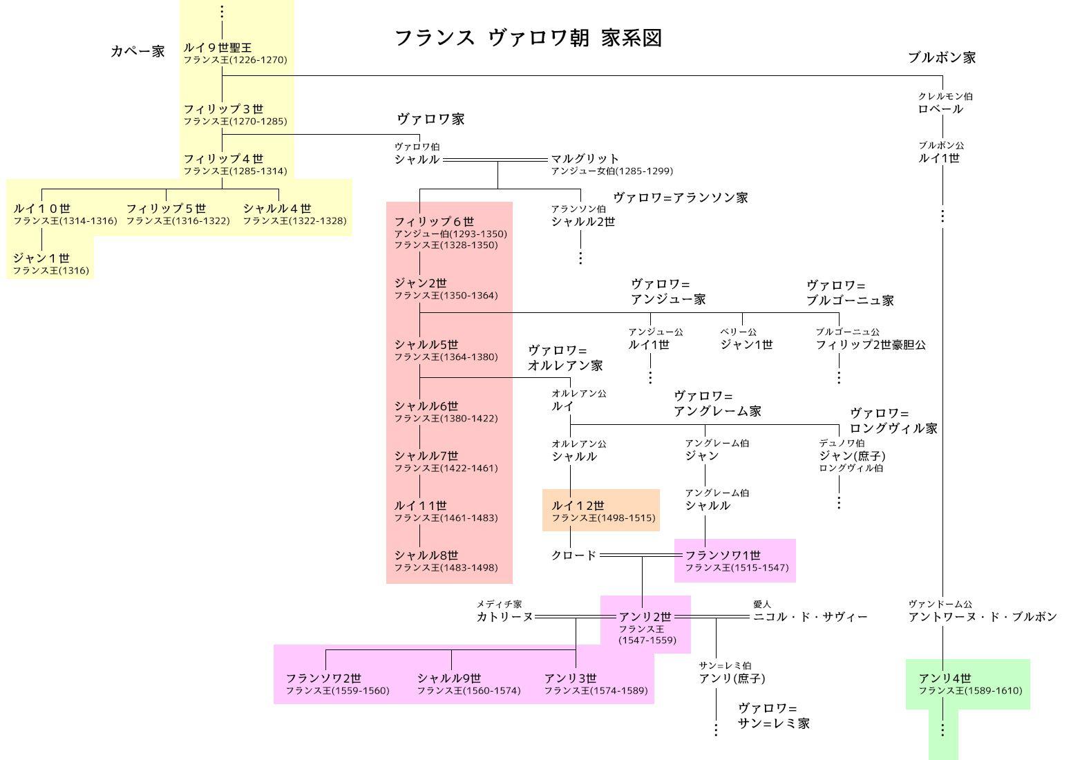 系図 家 ロイヤル ファミリー イギリス王室、エリザベス女王の家系図がスグわかる!