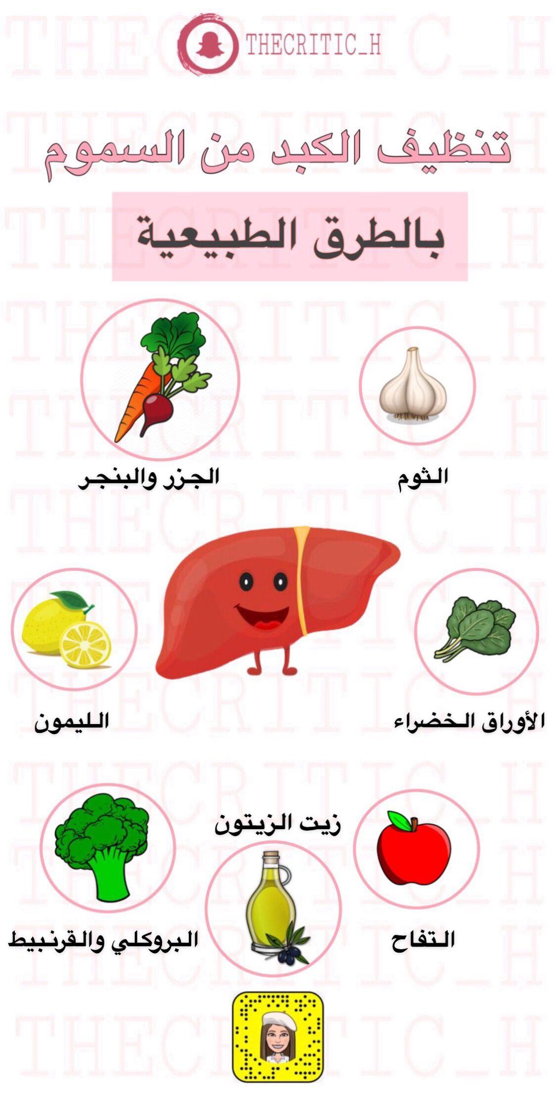 تنظيف الكبد من السموم بالطرق الطبيعية Healthy Facts Health Fitness Nutrition Health And Fitness Expo