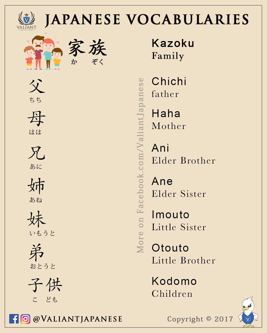 Valiant Japanese Language School