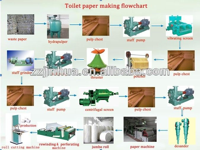 carton box manufacturing process pdf