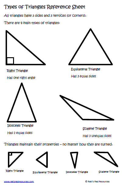 Types Of Triangles Lesson For Interactive Math Notebooks Math Notebooks Math Interactive Notebook Math
