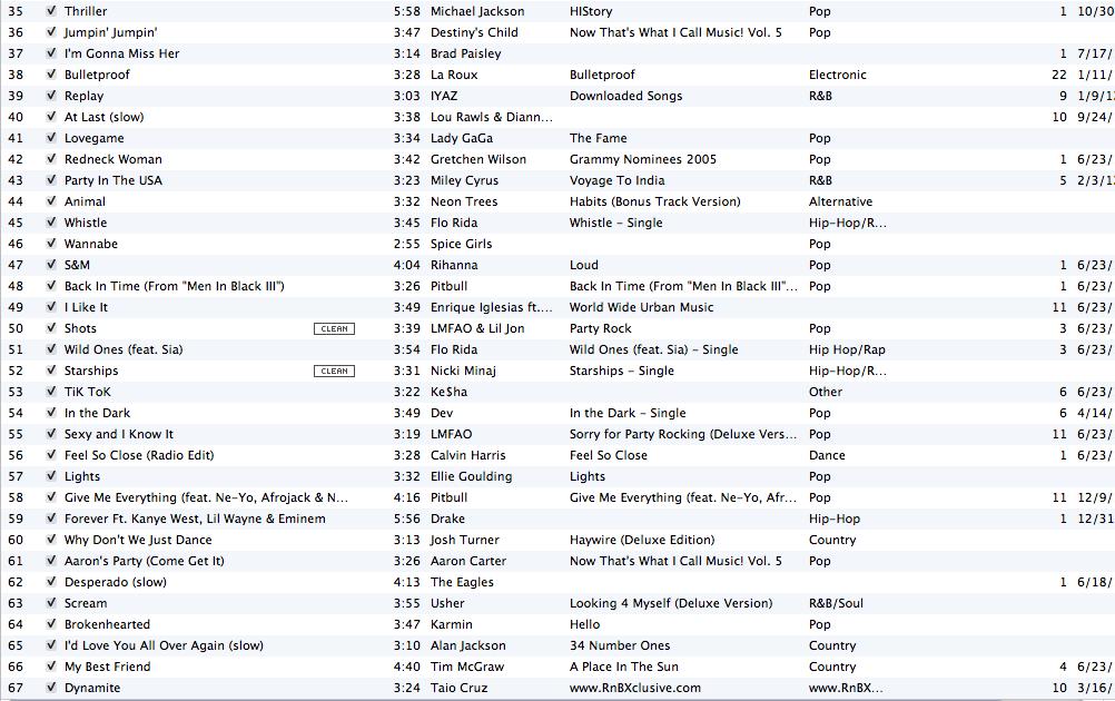 creative wedding playlist weekly wrapup  wedding music