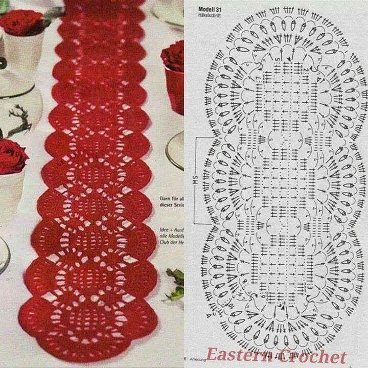 Patron de tejido gratis: Camino de mesa crochet con punto piña ...