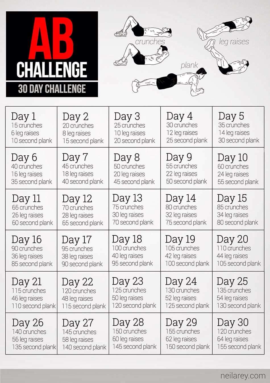30Ab Challenge Abs workout routines, Best ab workout
