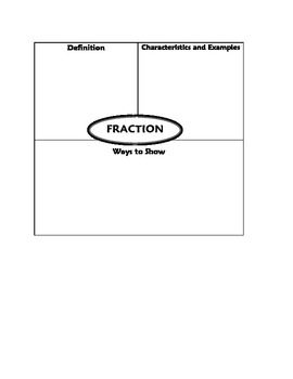 Frayer Models  Fractions And Equivalent Fractions  Equivalent