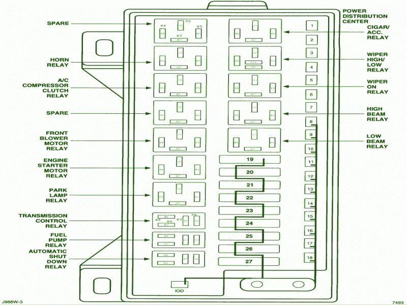 50 2014 Dodge Journey Fuse Box Diagram Cp9w 2014 Dodge Journey Dodge Journey Diagram