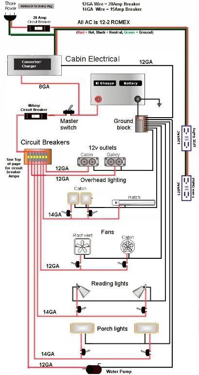 wiring diagram wiring for camper pinterest diagram, cargo prowler travel trailer wiring diagram vintage camper wiring diagram #11