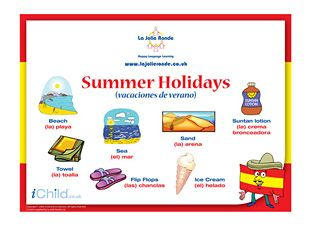 Talk about your summer holidays in Spanish! Find lots more fun ...