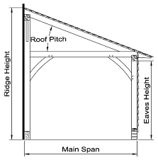Image Result For Free Standing Lean To Roof Things I Want Lean