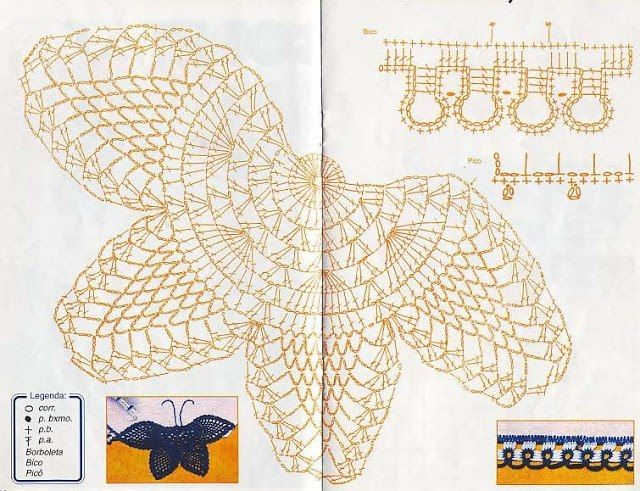 """Everything to Create ... : All to create """"Butterflies"""""""