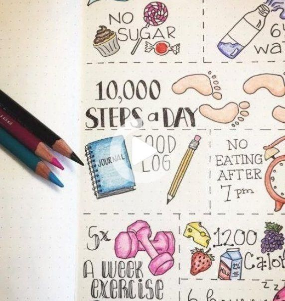 Bullet Journal for Weight Loss  12 Pages for Smashing Fitness Goals #f