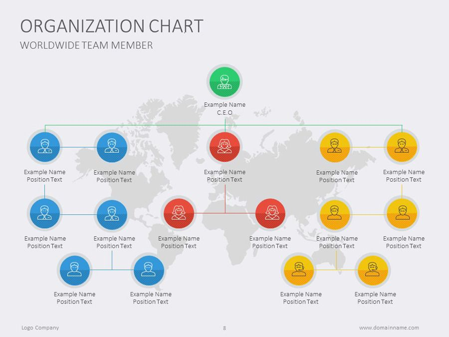 Organizational Chart Flat in 2021 | Organizational chart ...