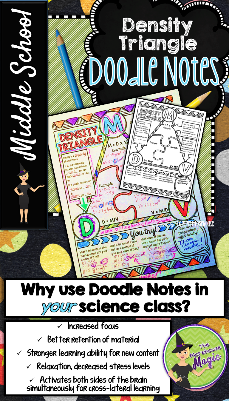 Mass Volume And Density Science Doodle Notes Interactive Notebook