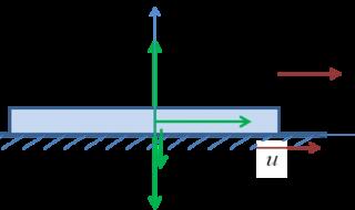Решить теоретическую задачу задачи с решением на определение амортизации