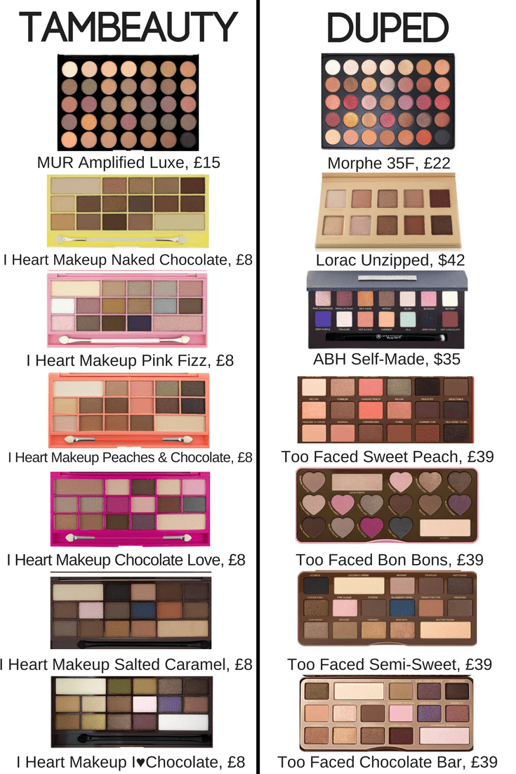 Every Single TAMBeauty Dupe! Makeup revolution palette