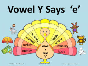 Fun activity to help teach the vowel y making the long e sound ...