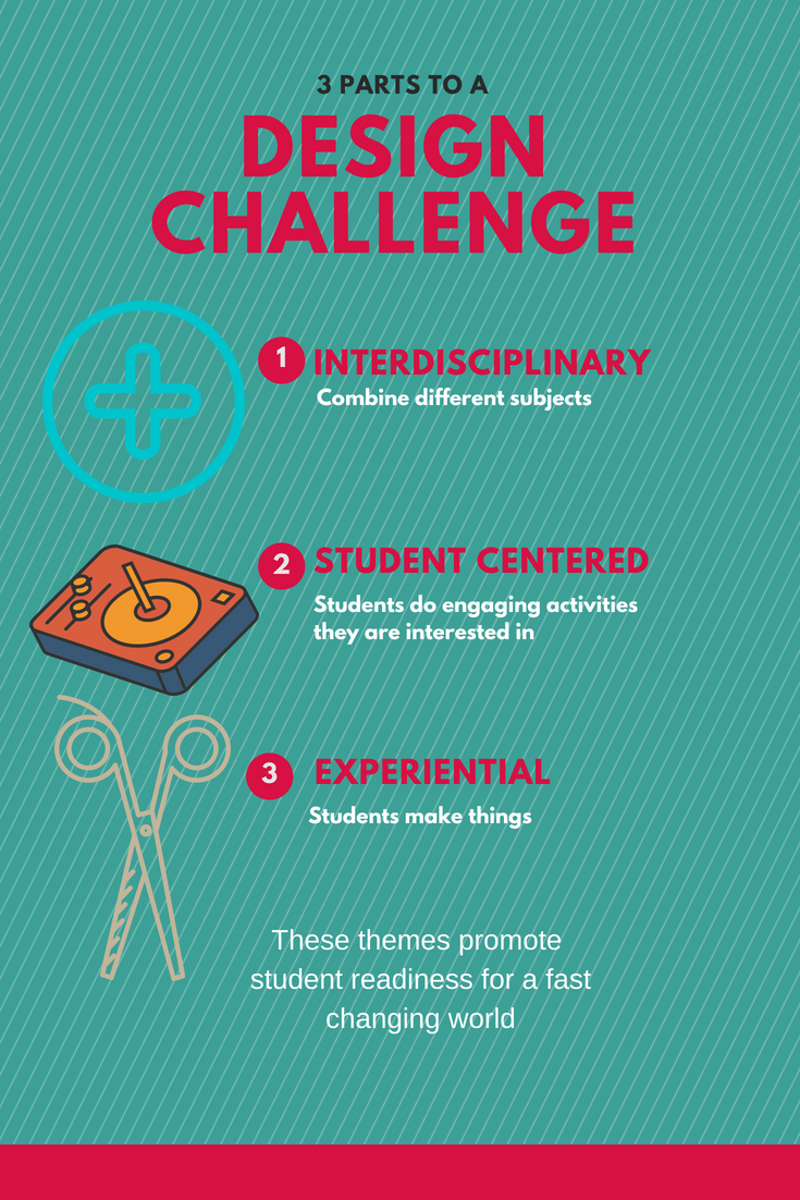 What Is A Design Challenge How Do I Do A Design Challenge Design Challenges Engagement Activities Design Thinking