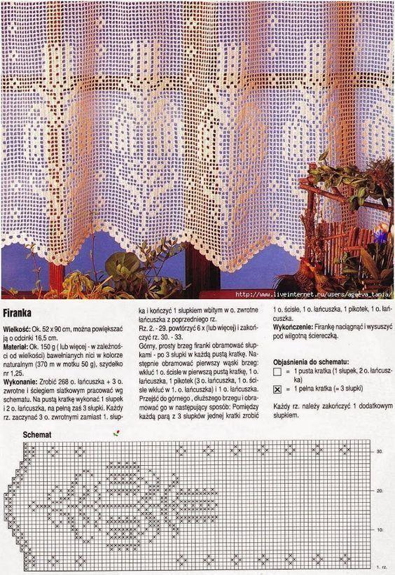 95 Modelos de Cortinas de Crochê e Passo a Passo | Háčkované ...