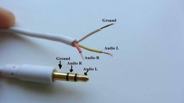 3 5 Mm Stereo Jack Wiring Diagram Audio Cable Home Electrical Wiring Wire