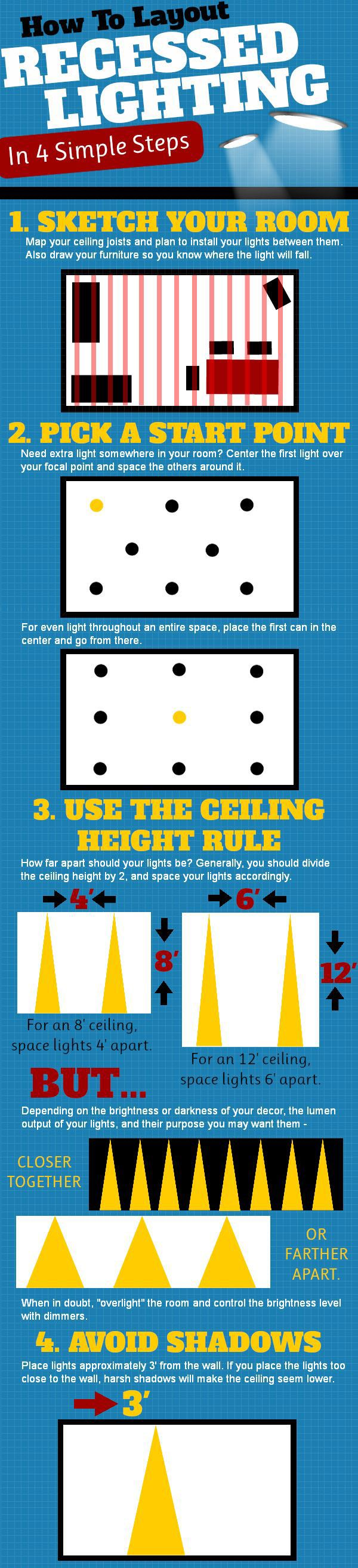How to do recessed lighting guide interior tips - Interior lighting design guidelines ...