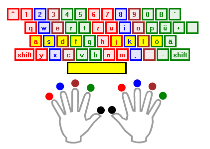 10 finger schreibtrainer online