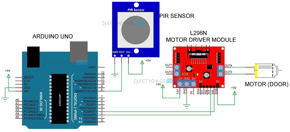 Automatic Door Opener System Using Arduino And Pir Sensor Automatic Door Opener Automatic Door Arduino