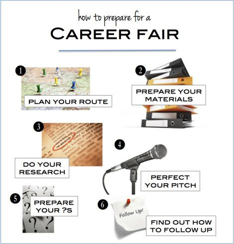 How to prepare for a career fair Craft