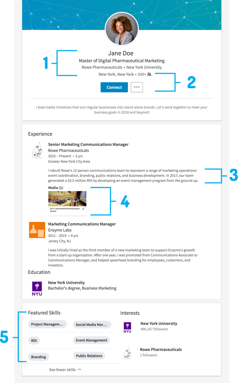 What Your Linkedin Profile Should Look Like In 2018 Cv Skills