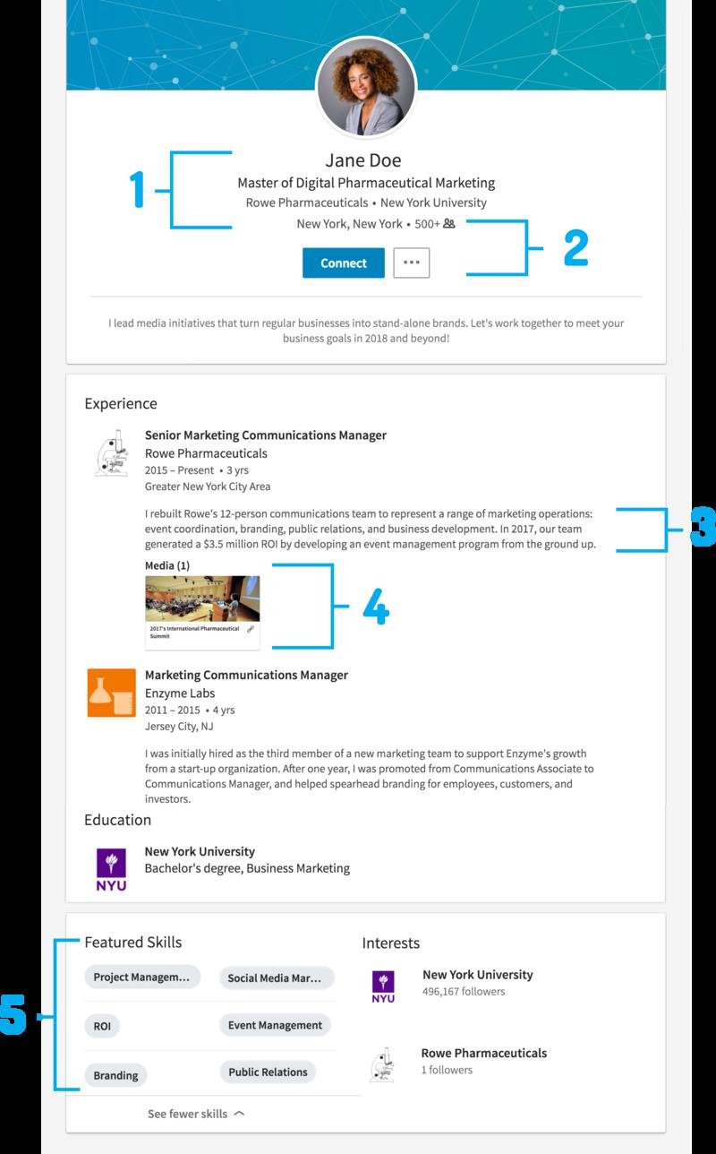 linkedin profile on resumes