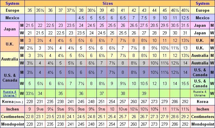 International Shoe Size Conversion Charts Crochet Size Pinterest